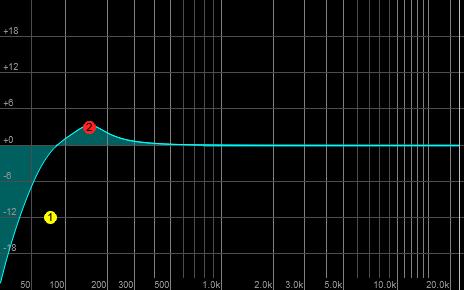 basscurve1